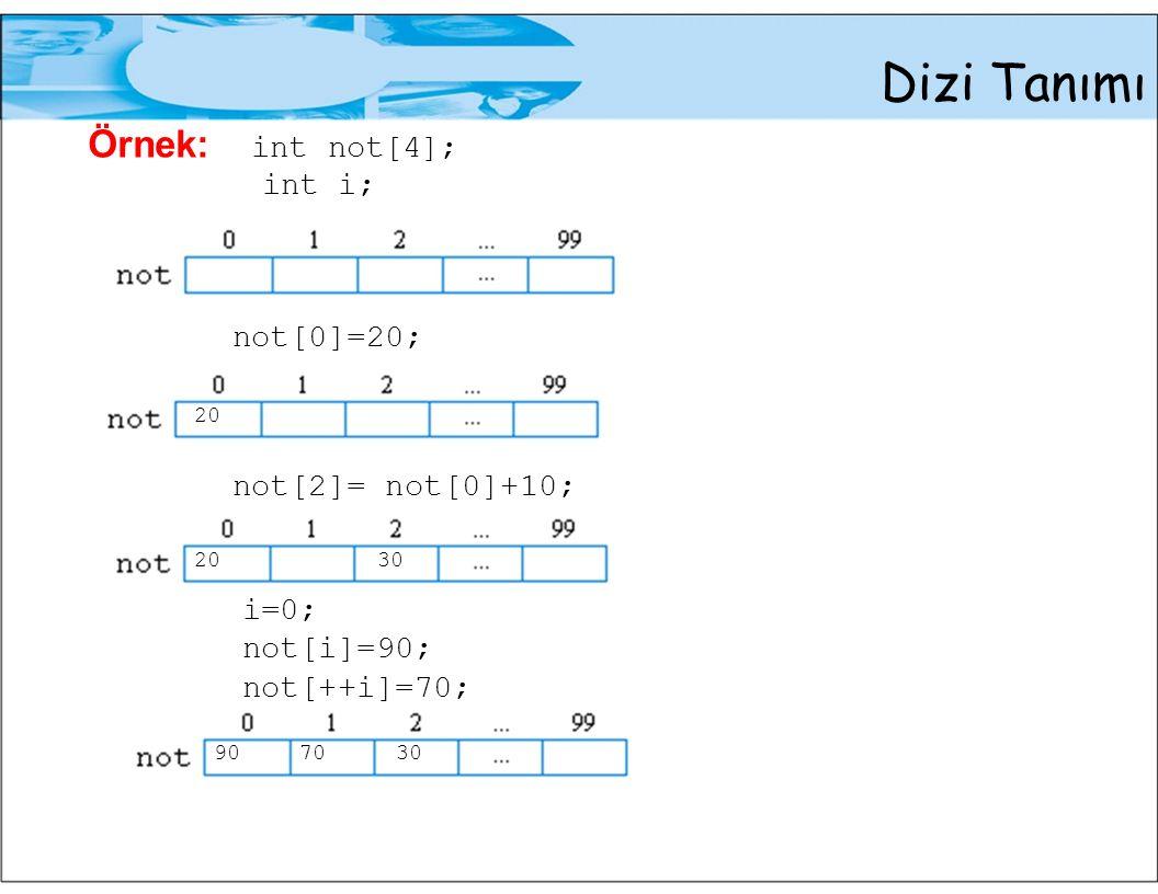 Dizi Tanımı Örnek: int not[4]; int i; not[0]=20; not[2]= not[0]+10;